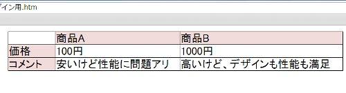 tabel007