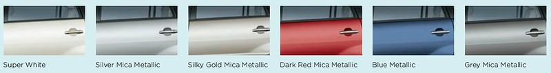Toyota Innova Facelift Paint Options