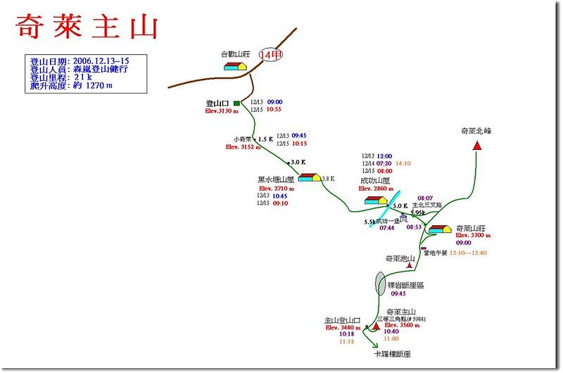 奇萊主山登山路線圖