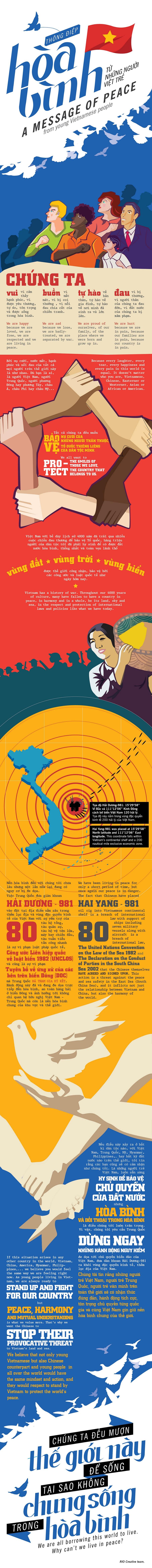 Infographic - Thông Điệp Hòa Bình