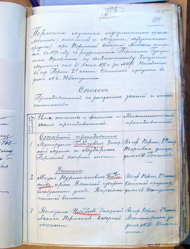 DSC02836  Татарские школы г.Перми 1911