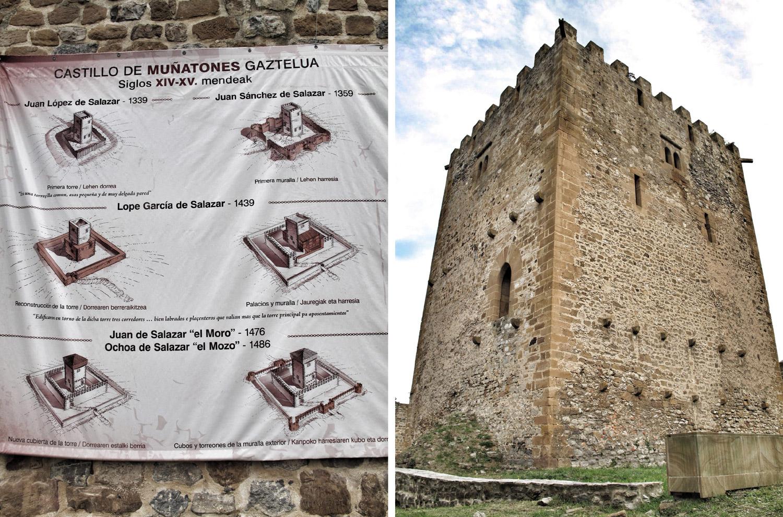 castillo de muñatones_etapas constructivas_salazar