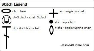 Medium-Picot-Flower-Chart-Legend