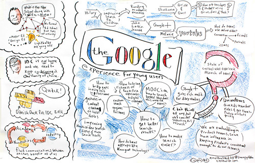 The Google Experience for Young Users, Part 1---IDC 2013
