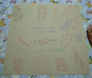 Brainstorming - risultato finale