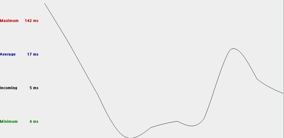 gunicorn + Nginx -'Jmeter로 Http 부하 테스트하기'