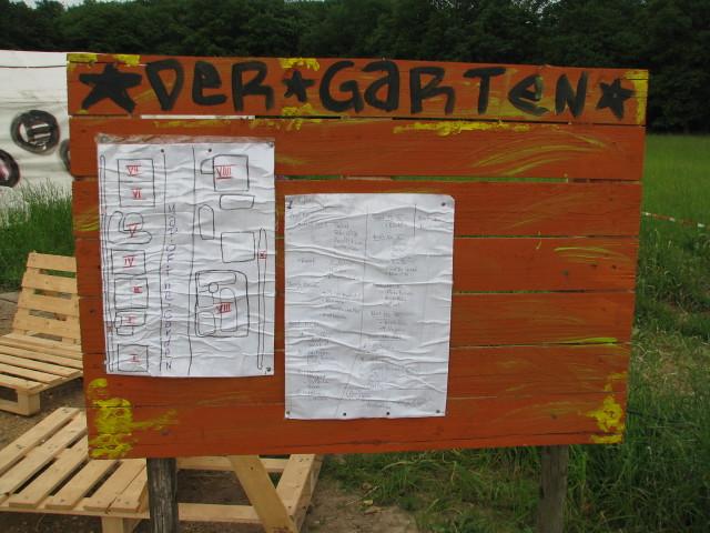 Der Garten Aufbau