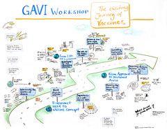 GAVI Workshop: The Exciting Journey of Vaccines Visual