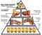 beer-pyramid