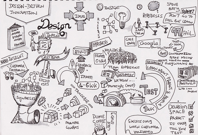 Two models of design-led innovation - Steve Baty