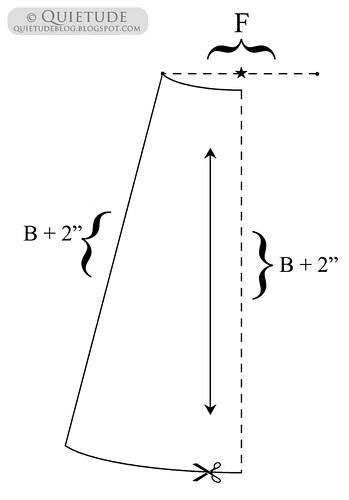 skirt_diagram