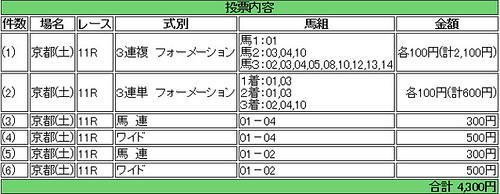 140125_京都牝馬S馬券