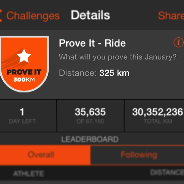 #biteback #undoordinary I challenged myself 300km this January because on a good month it's normally 200-250km. I rode with a club for the first time even though it was one of the coldest days in jan and my duvet was warm. I set over 100 personal records