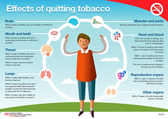 4HealthyHabits IFRC-IFPMA: Effects of quitting tobacco