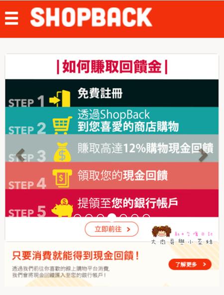 shopback現金回饋 (2).PNG