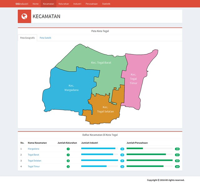 Sistem Informasi Geografis (GIS) Sentra Industri Kota Tegal