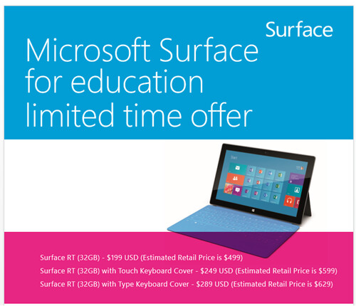 Surface Education
