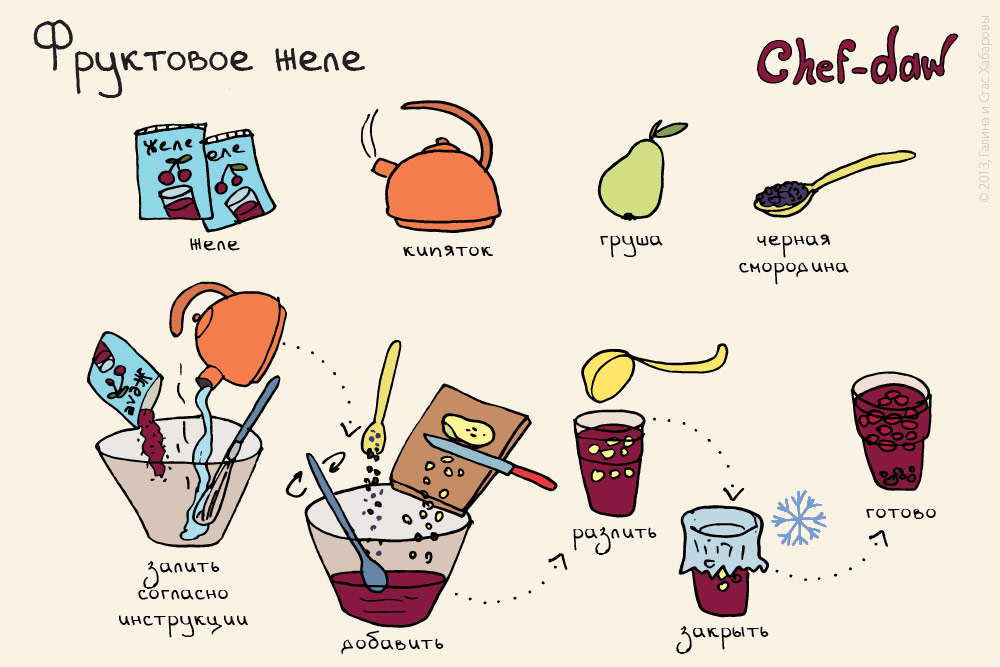 chef_daw_fruktovoe_zhele