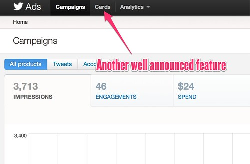 Campaigns - Twitter Ads