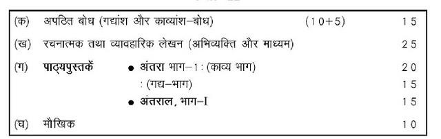 CBSE Class XI Marking Scheme 2014 हिंदी ऐच्छिक