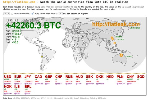 China is still buying all the Bitcoins