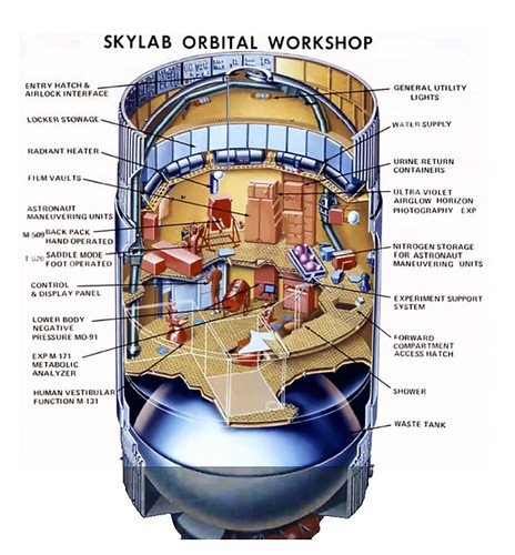 Skylab Orbital Workshop