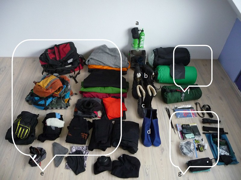 Packing List For 10 Weeks Winter Cycl