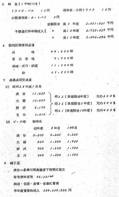 東急ターンパイク-5-1