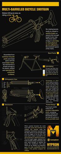 cycle_gun_presentation
