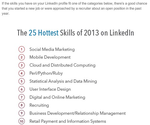 The_25_Hottest_Skills_That_Got_People_Hired_in_2013___Official_LinkedIn_Blog