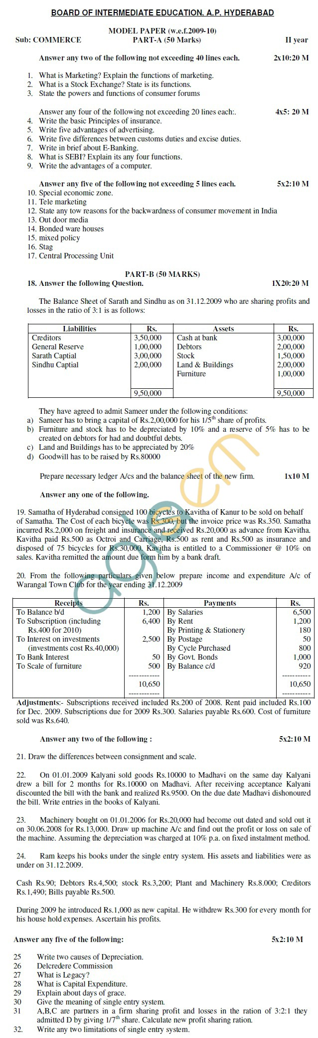 AP Board Intermediate II Year Commerce Model Question Paper