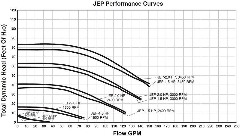 Jandy Epump 2 0 Flow Rate
