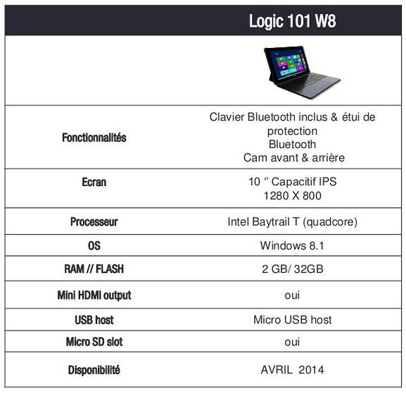 Logic 101 W8