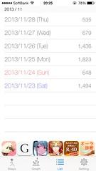 131129起動しなくていいiPhone5s専用の歩数計アプリ「M7歩数計」