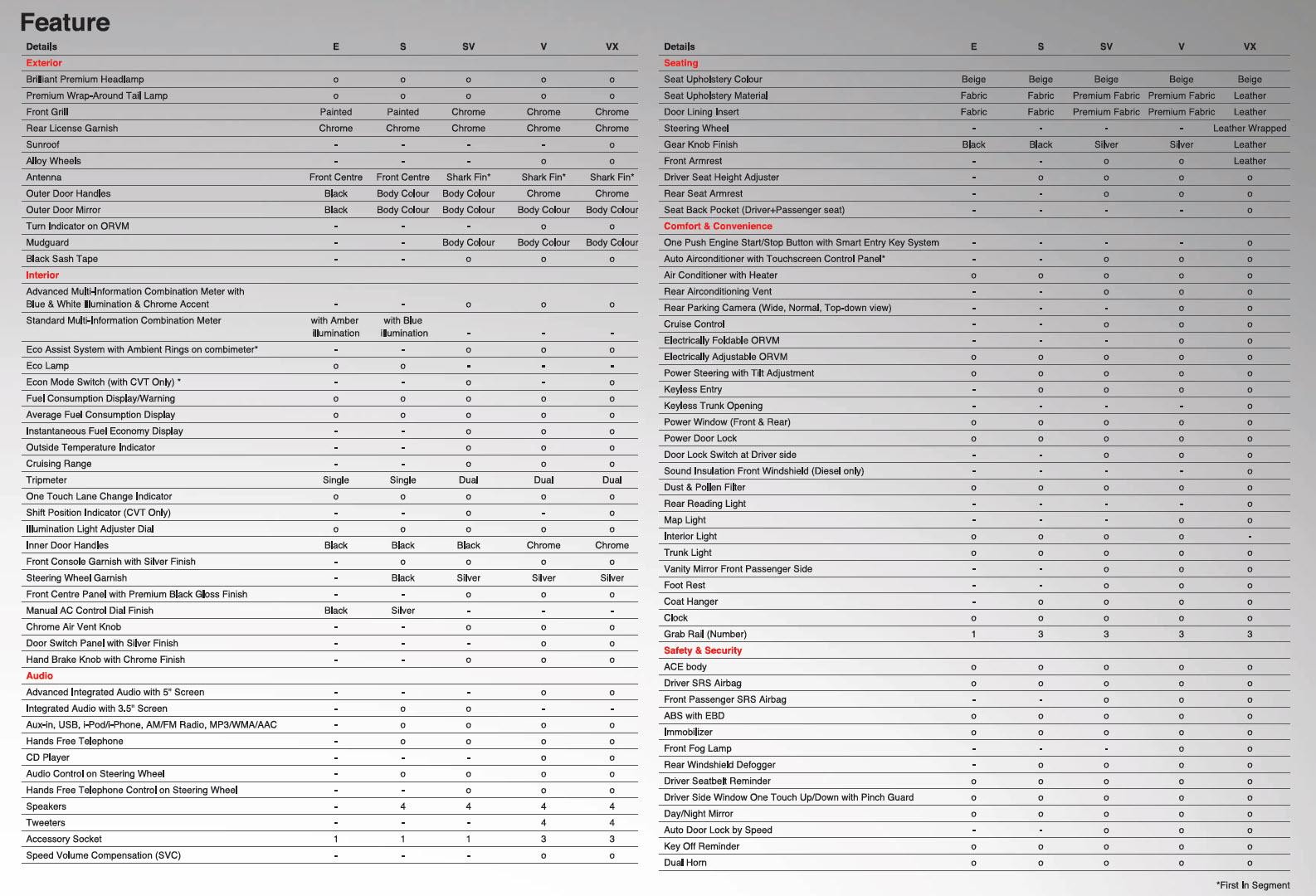 Volkswagen car models list in india 17