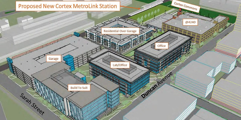 Cortex MetroLink and Wexford