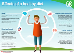 4HealthyHabits IFRC-IFPMA: Effects of a healthy diet