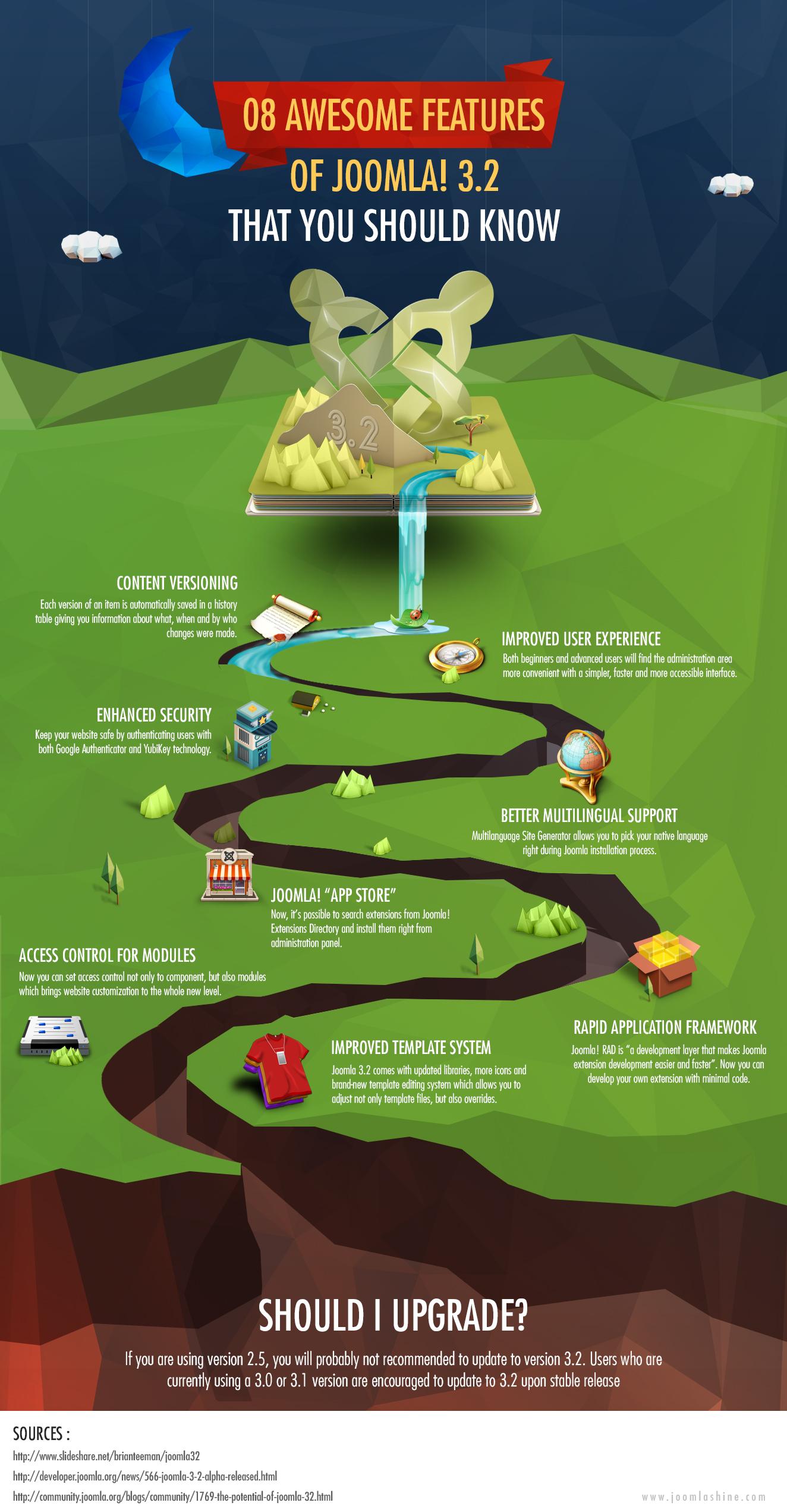 Какво трябва да знаем за Joomla! 3.2