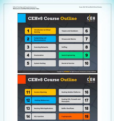 curso ec council certified ethical hacker ceh v8  tools ceh v10 lab manual certified ethical hacker (ceh) v8 course + lab manual