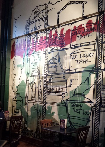 Wall Mural at Against the Grain