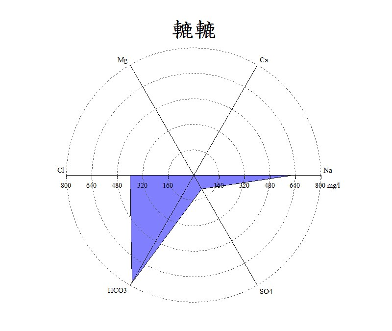 20131229轆轆Radial