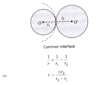 Cbse Class 11 Physics Notes Surface Tension Aglasem Schools