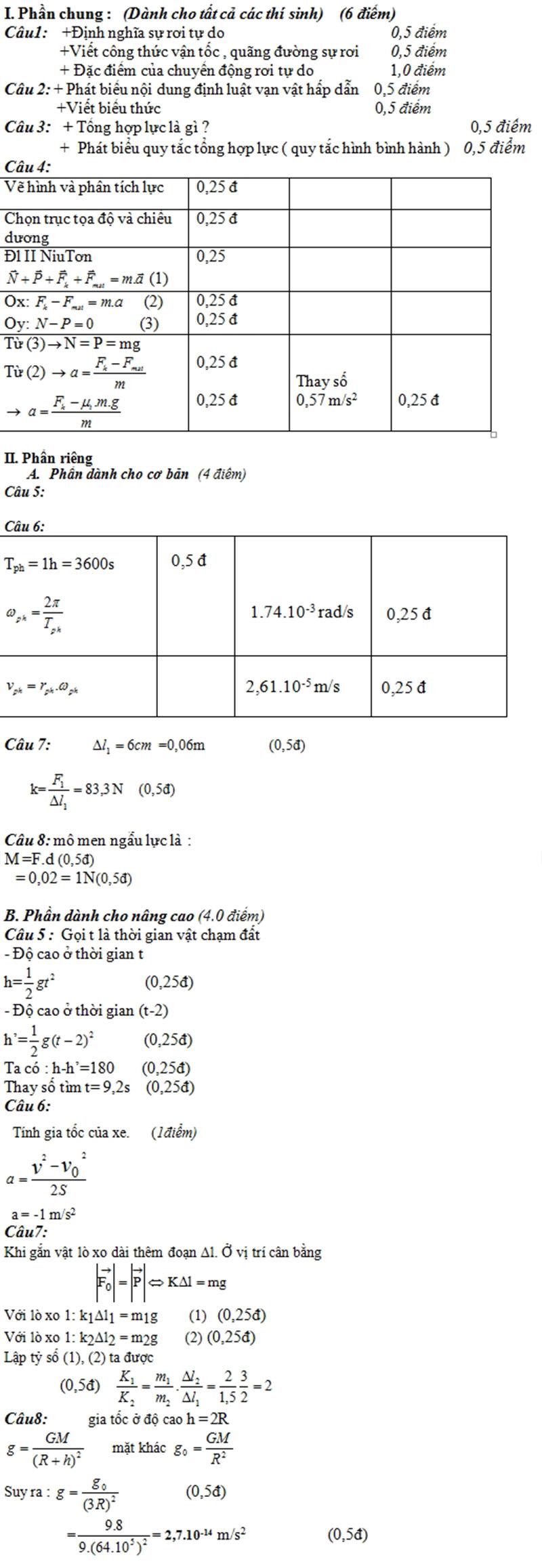Đề số 5: Đề kiểm tra vật lý lớp 10 học kỳ 1 (có đáp án chi tiết)