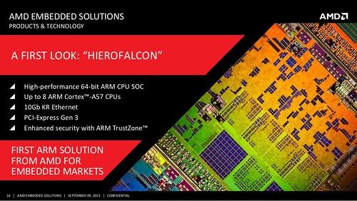 ARM AMD