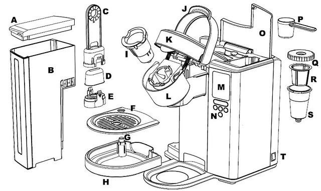 Know Your Machine BKC600XL
