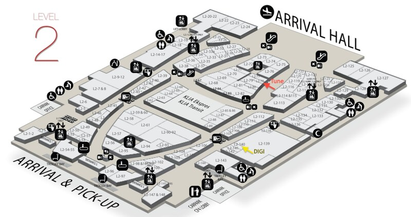 gateway layout