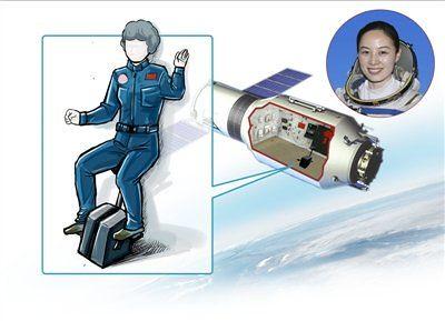 大班太空人手工制作