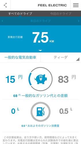 スマートフォンアプリ Feel Electric