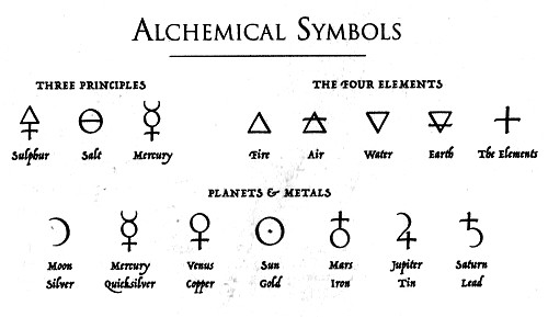 how to make stuff with energy on little alchemy