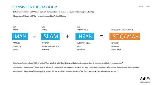 140112001 Iman + Islam + Ihsan = Istiqamat